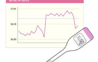 婦人用基礎体温計と基礎体温表